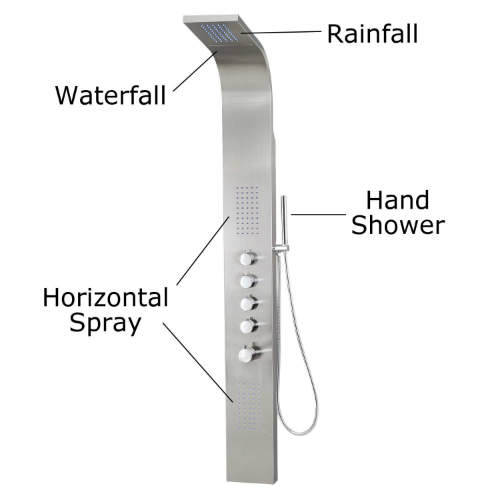 What You Need To Know About Shower Panels